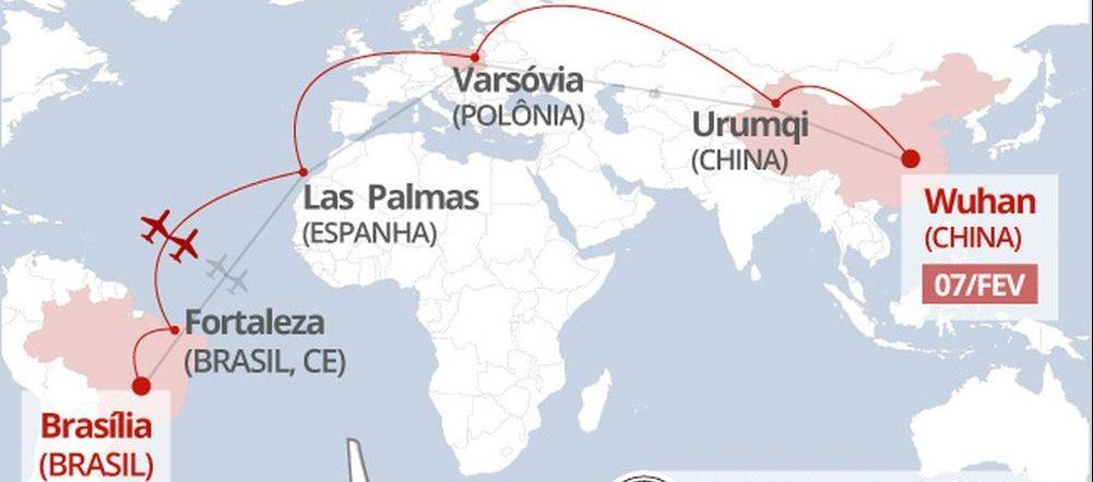 IRONIA DO DESTINO, EUA E CHINA AGORA DEPENDEM UM DO OURO – Brasil irá mandar aviões à China buscar testes, insumos e equipamentos.